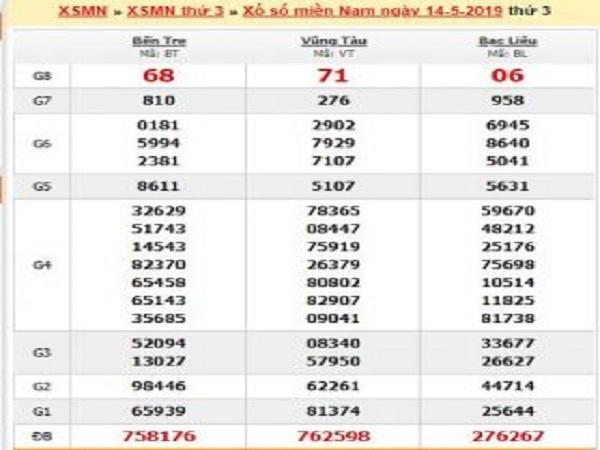 Soi cầu bảng dự đoán thống kê dự đoán xsmn ngày 18/07