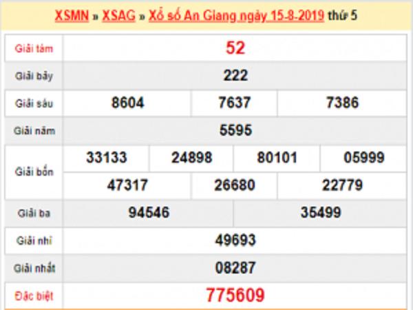 Dự đoán KQXS An Giang ngày 22/08 chính xác