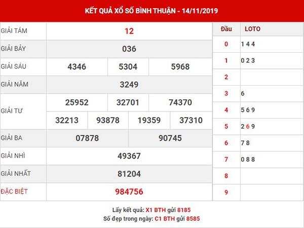Dự đoán XS Bình Thuận thứ 5 ngày 21-10-2019