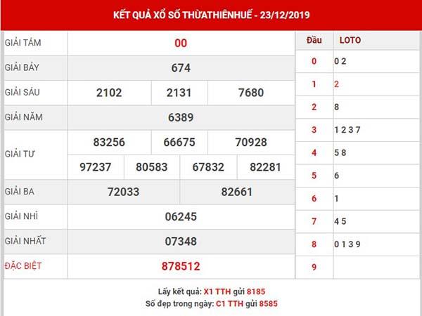 Dự đoán XS Thừa Thiên Huế thứ 2 ngày 30-12-2019