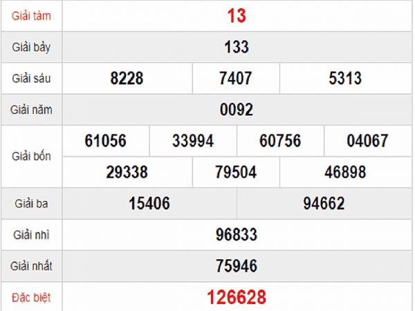 Dự đoán lô tô bạch thủ ngày 10/12 chuẩn 99,9%