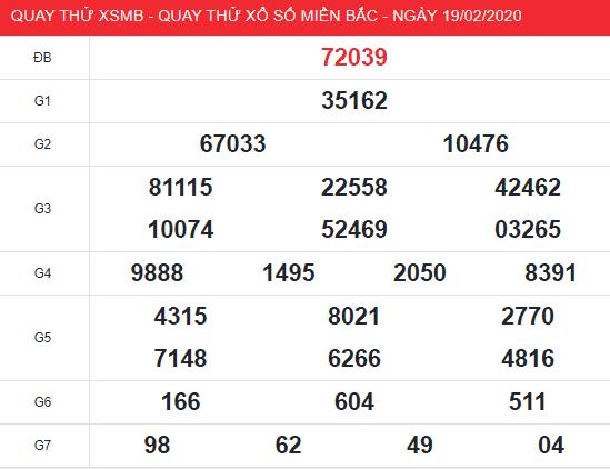 Dự đoán lô tô xổ số miền bắc ngày 19/12 của chúng tôi