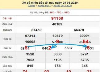 Dự đoán KQXSMB ngày 29/03/2020 xác suất trúng rất cao