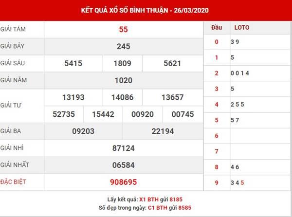Dự đoán xổ số Bình Thuận hôm nay ngày 23-4-2020