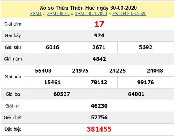 Dự đoán XSTTH 27/4/2020 - KQXS Thừa Thiên Huế thứ 2