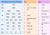 Dự đoán KQXSMB- xổ số miền bắc ngày 19/05/2020