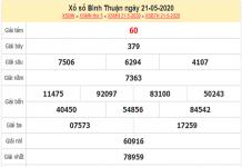 ket-qua-xo-so-Binh-Thuan-ngay-21-5-2020-min