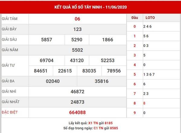 Dự đoán SX Tây Ninh thứ 5 ngày 18-6-2020