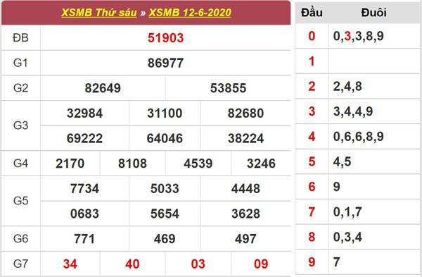 Dự đoán XSMB ngày 13/6/2020 chốt KQXS miền Bắc thứ 7