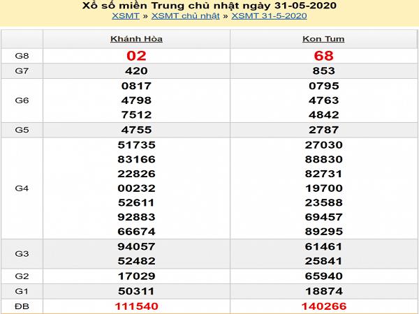 soi-cau-XSMT-1-6-2020-min