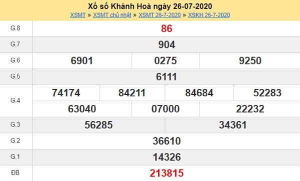 Dự đoán XSKH 29/7/2020 chốt KQXS Khánh Hòa thứ 4