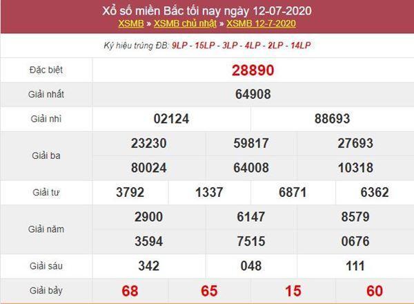 Dự đoán XSMB ngày 13/7/2020 chốt KQXS miền Bắc thứ 2