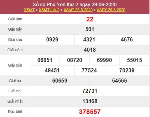 Dự đoán XSPY 6/7/2020 chốt KQXS Phú Yên thứ 2