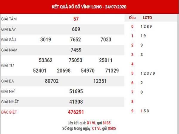 Bảng KQXSVL-Dự đoán xổ số vĩnh long ngày 31/07 chuẩn xác