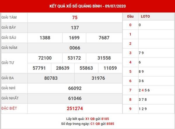 Dự đoán kết quả SX Quảng Bình thứ 5 ngày 16-7-2020
