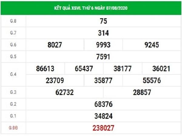 Dự đoán KQXSVL- xổ số vĩnh long thứ 6 ngày 14/08/2020