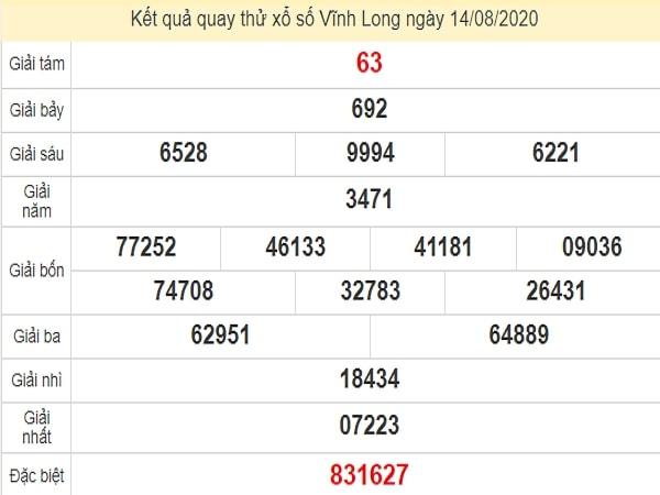 Quay thử KQXS miền Nam – KQ XSVL – XSMN