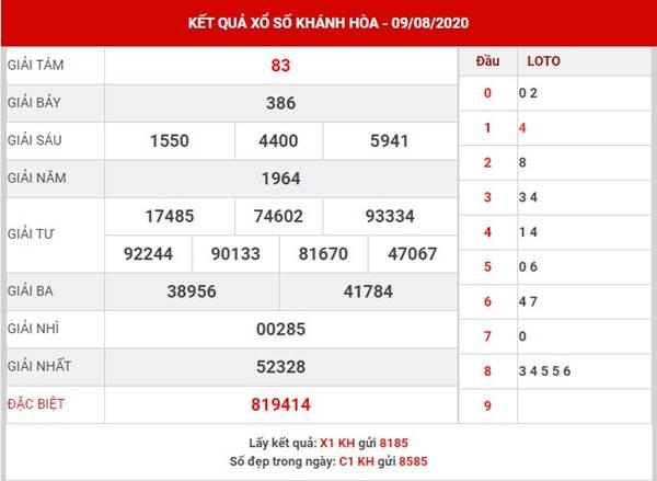 Dự đoán sổ xố Khánh Hòa thứ 4 ngày 12-8-2020