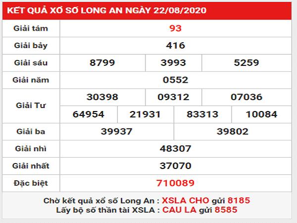 Dự đoán KQXSLA- xổ số long an thứ 7 ngày 29/08/2020