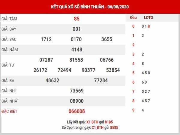 Dự đoán KQXSBT- xổ số bình thuận thứ 5 ngày 13/08 tỷ lệ trúng cao