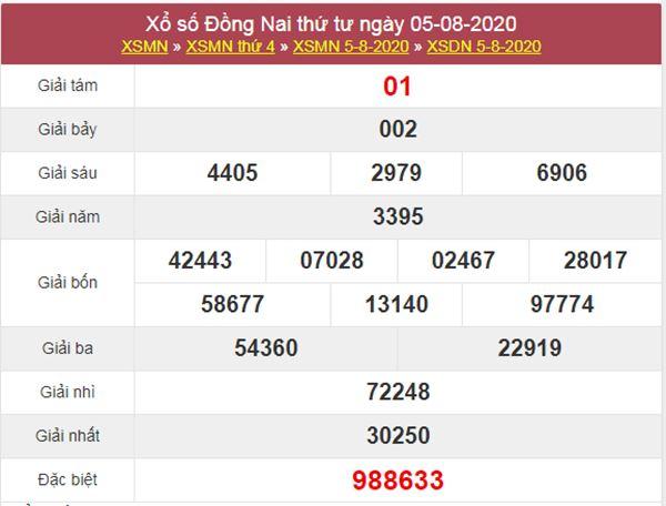 Dự đoán XSDNA 12/8/2020 chốt lô số đẹp Đồng Nai thứ 4