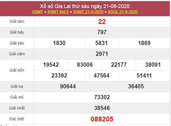 Dự đoán XSGL 28/8/2020 chốt KQXS Gia Lai thứ 6