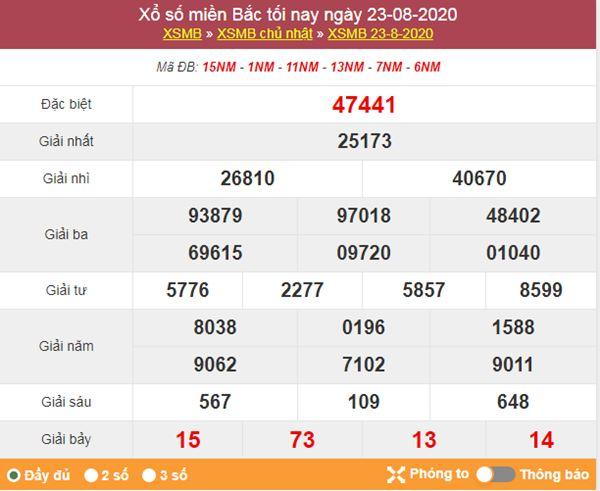 Dự đoán XSMB ngày 24/8/2020 chốt lô số đẹp miền Bắc thứ 2