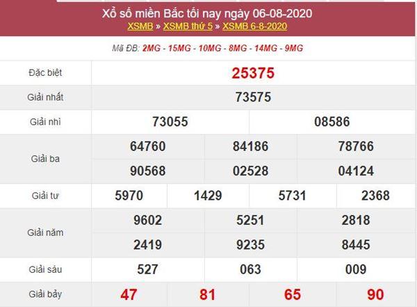 Dự đoán XSMB ngày 7/8/2020 chốt lô miền Bắc thứ 6