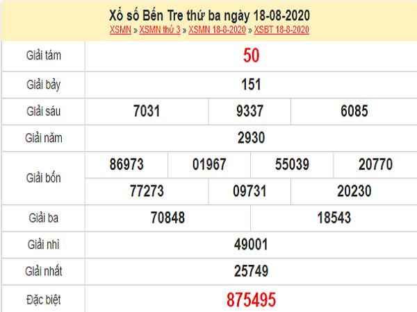 Dự đoán xổ số Bến Tre 25-08-2020