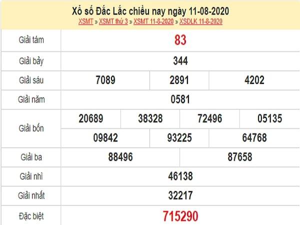 Dự đoán XSDLK 18/8/2020