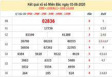 Phân tích KQXSMB- xổ số miền bắc ngày 04/08/2020