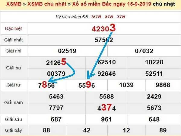 Dự đoán KQXSMB- xổ số miền bắc thứ 4 ngày 16/09/2020 hôm nay