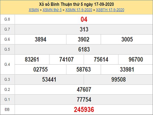 Thống kê KQXSBT ngày 24/09/2020- xổ số bình thuận thứ 5 chi tiết