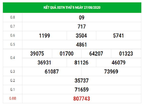Dự đoán KQXSTN- xổ số tây ninh ngày 03/09/2020 chuẩn