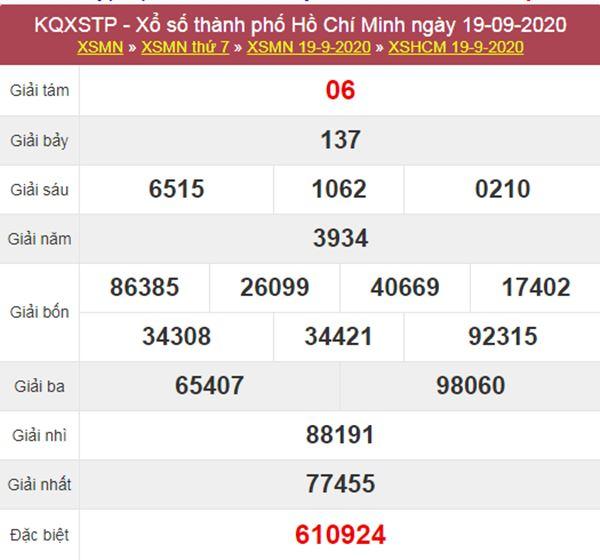 Dự đoán XSHCM 21/9/2020 chốt số đẹp Hồ Chí Minh thứ 2