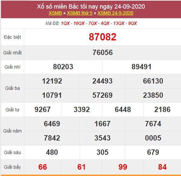 Dự đoán XSMB ngày 25/9/2020 chốt lô VIP miền Bắc thứ 6