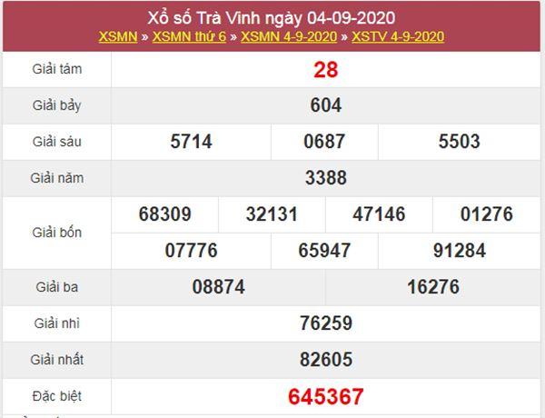 Dự đoán XSTV 11/9/2020 chốt KQXS Trà Vinh thứ 6