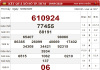 Dự đoán KQXSHCM ngày 21/09- chốt số đẹp xổ số hồ chí minh thứ 2