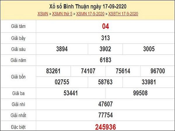 Dự đoán XSBTH 24/9/2020