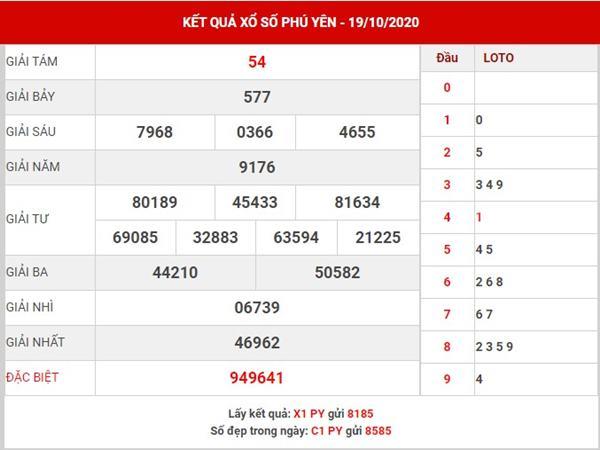 Dự đoán kết quả xổ số Phú Yên thứ 2 ngày 26-10-2020