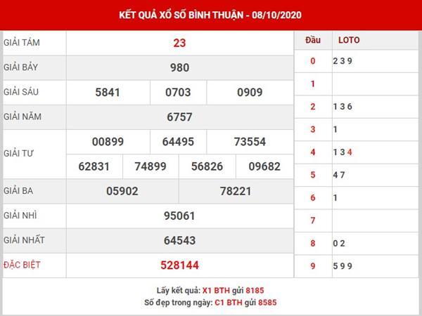 Dự đoán kết quả sổ xố Bình Thuận thứ 5 ngày 15-10-2020