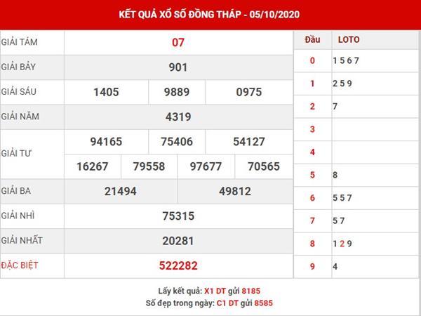 Dự đoán KQXS Đồng Tháp thứ 2 ngày 12-10-2020