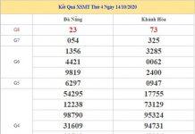 Dự đoán XSMT 21/10/2020 chốt lô VIP miền Trung thứ 4