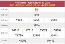 Dự đoán XSNT 16/10/2020 chốt KQXS Ninh Thuận thứ 6