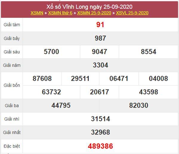 Dự đoán XSVL 2/10/2020 chốt lô VIP Vĩnh Long thứ 6