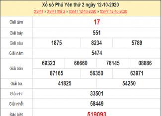 Dự đoán XSPY 19/10/2020