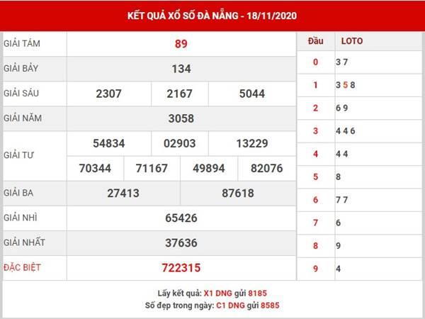 Dự đoán kết quả SX Đà Nẵng thứ 7 ngày 21/11/2020