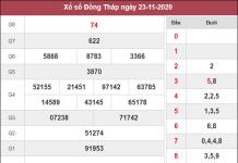 Dự đoán XSDT ngày 30/11/2020- xổ số đồng tháp chuẩn xác
