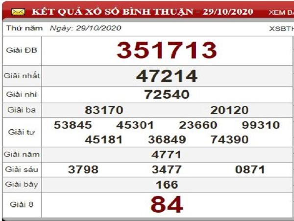 Tổng hợp dự đoán KQXSBT ngày 05/11/2020- xổ số bình thuận