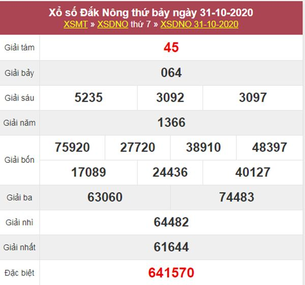 Dự đoán XSDNO 7/11/2020 chốt lô Đắc Nông tỷ lệ trúng cao